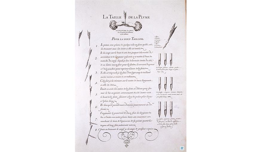 DE BEAULIEU, Alais. L'Art d'écrire, par Alais. Paris : 1680.© Musée de La Poste – La Poste, 2019